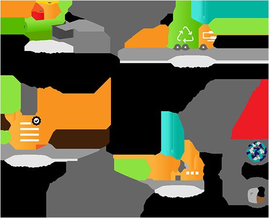 Le dispositif OPTIMUM propose une solution logistique et technique intégrée, pour la valorisation des revêtements de sol textiles en fin de vie